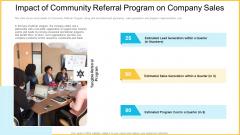 Impact Of Community Referral Program On Company Sales Rules PDF