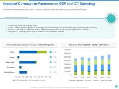 Impact Of Coronavirus Pandemic On GDP And ICT Spending Ppt Styles Deck PDF