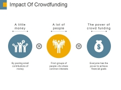 Impact Of Crowdfunding Ppt PowerPoint Presentation Icon Graphics Example