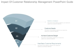Impact Of Customer Relationship Management Powerpoint Guide