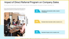 Impact Of Direct Referral Program On Company Sales Diagrams PDF