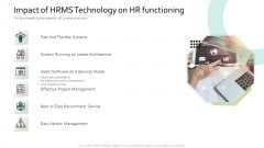 Impact Of HRMS Technology On HR Functioning Human Resource Information System For Organizational Effectiveness Icons PDF