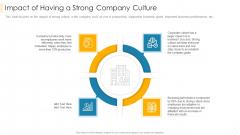 Impact Of Having A Strong Company Culture Mockup PDF
