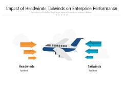 Impact Of Headwinds Tailwinds On Enterprise Performance Ppt PowerPoint Presentation Gallery Layout PDF