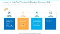 Impact Of High Fuel Prices On XYZ Logistic Company Increased Brochure PDF