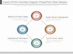 Impact Of Hrm Activities Diagram Powerpoint Slide Designs
