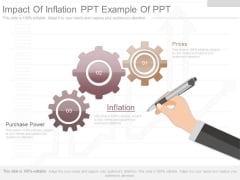 Impact Of Inflation Ppt Example Of Ppt