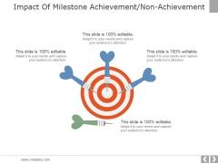 Impact Of Milestone Achievement Non Achievement Ppt PowerPoint Presentation Infographics Designs Download