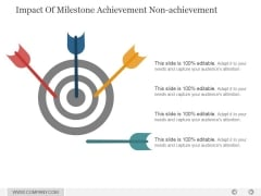 Impact Of Milestone Achievement Non Achievement Ppt PowerPoint Presentation Infographics