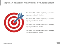 Impact Of Milestone Achievement Non Achievement Ppt PowerPoint Presentation Layout
