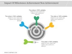 Impact Of Milestones Achievement Non Achievement Ppt PowerPoint Presentation Clipart