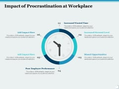 Impact Of Procrastination At Workplace Ppt PowerPoint Presentation Outline Structure