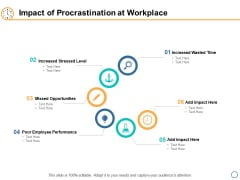 Impact Of Procrastination At Workplace Ppt PowerPoint Presentation Pictures Slide Download