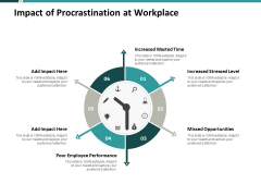 Impact Of Procrastination At Workplace Ppt PowerPoint Presentation Portfolio Introduction