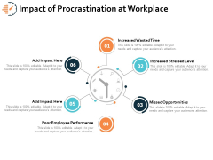Impact Of Procrastination At Workplace Ppt PowerPoint Presentation Show Slide Download