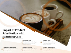 Impact Of Product Substitution With Switching Cost Ppt PowerPoint Presentation Outline Model PDF