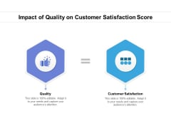 Impact Of Quality On Customer Satisfaction Score Ppt PowerPoint Presentation File Themes PDF