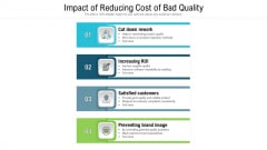 Impact Of Reducing Cost Of Bad Quality Ppt PowerPoint Presentation Slides Design Ideas PDF
