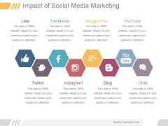 Impact Of Social Media Marketing Ppt PowerPoint Presentation Guidelines