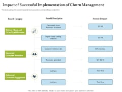 Impact Of Successful Implementation Of Churn Management Category Themes PDF
