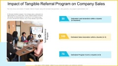 Impact Of Tangible Referral Program On Company Sales Inspiration PDF