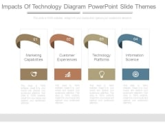 Impacts Of Technology Diagram Powerpoint Slide Themes