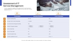 Impeccable Information Technology Facility Assessment Of IT Service Management Information PDF