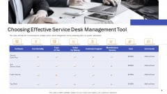 Impeccable Information Technology Facility Choosing Effective Service Desk Management Tool Background PDF