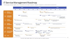 Impeccable Information Technology Facility IT Service Management Roadmap Ppt Layouts Summary PDF