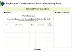 Implement Countermeasures Standard Operating Sheet Ppt PowerPoint Presentation File Example File