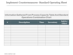Implement Countermeasures Standard Operating Sheet Ppt PowerPoint Presentation Infographics