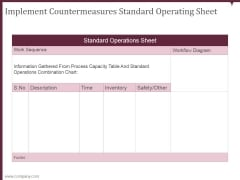 Implement Countermeasures Standard Operating Sheet Ppt PowerPoint Presentation Rules