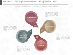 Implement Marketing Communications Strategies Ppt Slide