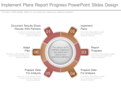 Implement Plans Report Progress Powerpoint Slides Design