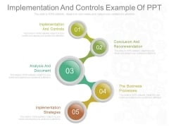 Implementation And Controls Example Of Ppt