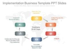 Implementation Business Template Ppt Slides