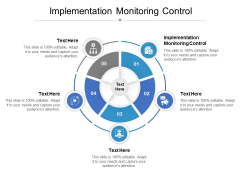 Implementation Monitoring Control Ppt PowerPoint Presentation Show Good Cpb