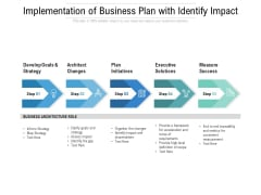 Implementation Of Business Plan With Identify Impact Ppt PowerPoint Presentation Portfolio Demonstration