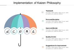 Implementation Of Kaizen Philosophy Ppt Powerpoint Presentation Portfolio Infographic Template