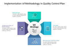 Implementation Of Methodology In Quality Control Plan Ppt PowerPoint Presentation File Summary PDF