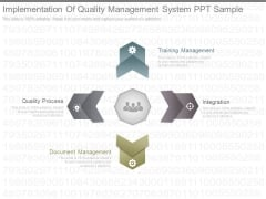 Implementation Of Quality Management System Ppt Sample