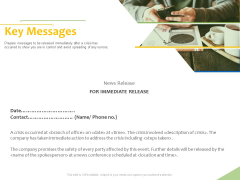 Implementation Of Risk Mitigation Strategies Within A Firm Key Messages Ppt Inspiration Slideshow PDF