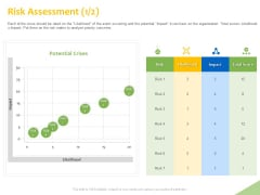 Implementation Of Risk Mitigation Strategies Within A Firm Risk Assessment Score Guidelines PDF