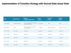 Implementation Of Transition Strategy With Desired State Actual State Ppt PowerPoint Presentation Model Example Topics