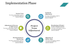 Implementation Phase Ppt PowerPoint Presentation Examples