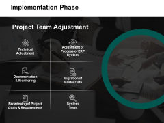 Implementation Phase Ppt PowerPoint Presentation Professional Styles
