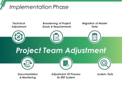 Implementation Phase Ppt PowerPoint Presentation Slides Background Images