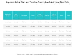 Implementation Plan And Timeline Description Priority And Due Date Ppt Powerpoint Presentation Model Graphics Download