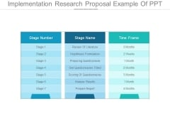 Implementation Research Proposal Example Of Ppt