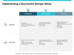 Implementing A Successful Devops Setup Ppt PowerPoint Presentation Outline Shapes
